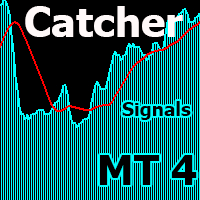 Catcher MT4 Signals