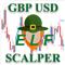 Elf Scalper GBPUSD 5min