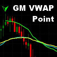 Gm Vwap Point