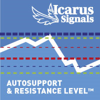 Icarus Auto Dynamic Support and Resistance