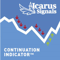Icarus Strength Continuation Indicator