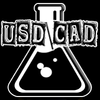 LaboratoryMoney USDCAD