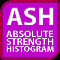 NQ Absolute Strength Histogram