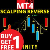 Scalping Reverse PRO