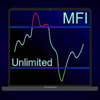 Simple MFI Unlimited