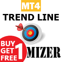 Trend Line Optimizer
