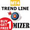 Trend Line Optimizer