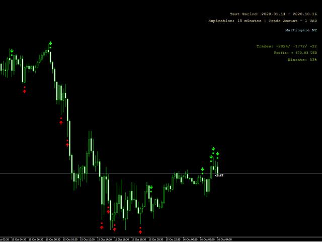 Algo trading win
