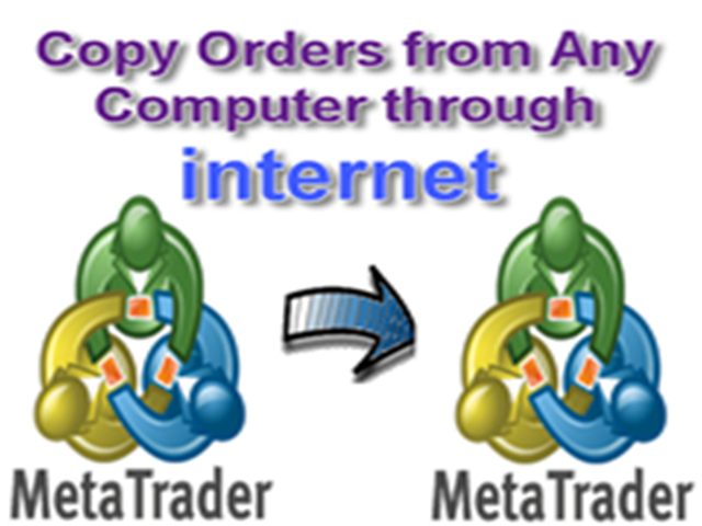 Copy orders for any computers via Internet Slave