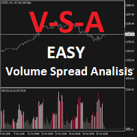 EASY Volume Spread Analisis