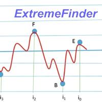 ExtremeFinder