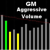 Gm Aggressive Volume