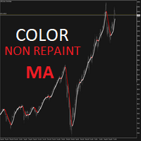 MA Color Non Repaint