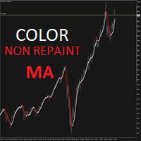 MA Color Non Repaint