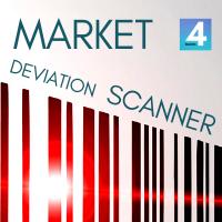 Market Deviation Scanner