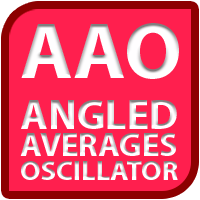 NQ Angled Averages Oscillator