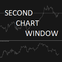 Second Chart Window