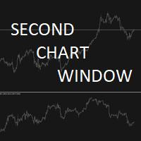 Second Chart Window