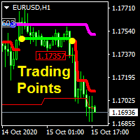 Trading Points