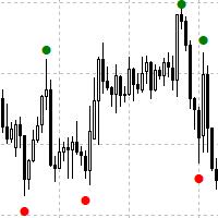 Wave Indicator