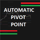 Automatic Pivot Point