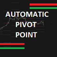 Automatic Pivot Point