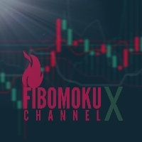 Fibomoku Channel X