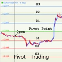 Pivot Trading pp trading for mt5