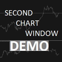 Second Chart Window DEMO