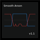 Smooth Aroon