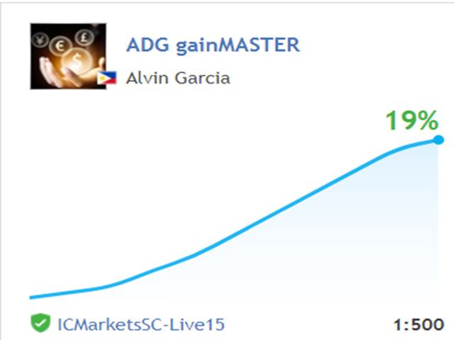 ADG gainMaster MT5
