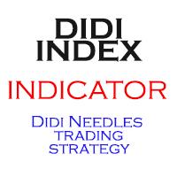 Didi Index Indicator