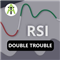 Double Trouble RSI