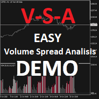 EASY Volume Spread Analisis DEMO