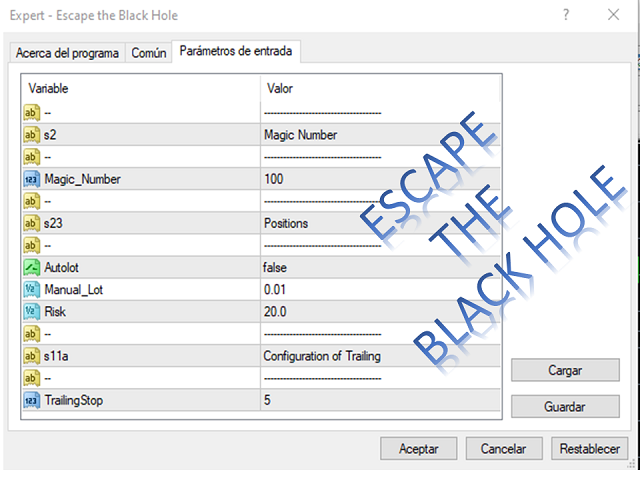 Escape the Black Hole MT4