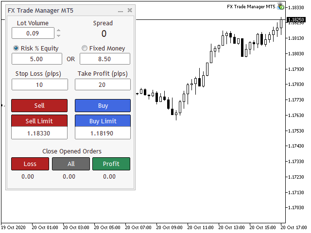 FX Trade Manager MT5