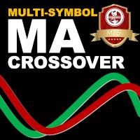 Multi Symbol Moving Average Cross Over