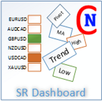 Netsrac SR Dashboard MT5