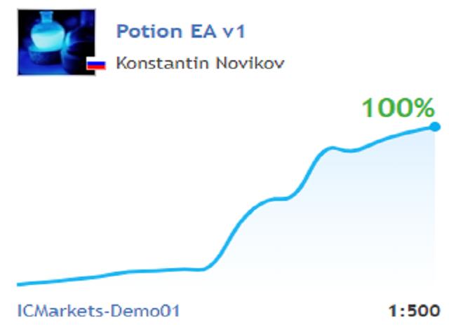 Potion EA