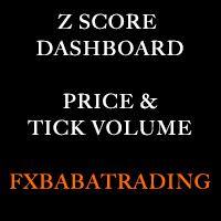 ZScore Dashboard Price and Tick Volume