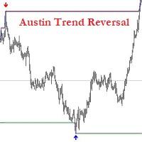 Austin Trend Reversal Indicator