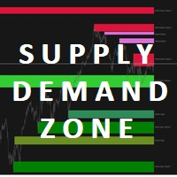Automatic Supply Demand Zone