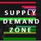 Automatic Supply Demand Zone