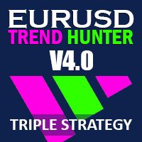 EurUsd Trend Hunter