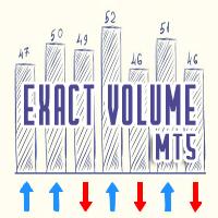 ExactVolume MT5