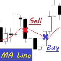 MA Line MT4