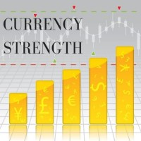 Currency Strenth Meter