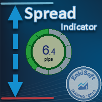 Custom Spread Indicator MT4