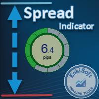 Custom Spread Indicator MT5