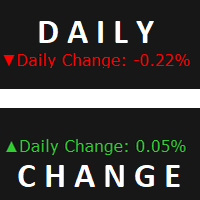 Daily change